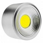 Aplice-LED